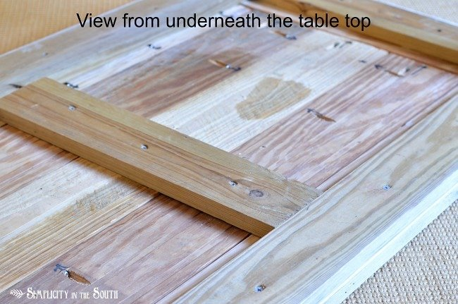 view from underneath the table top